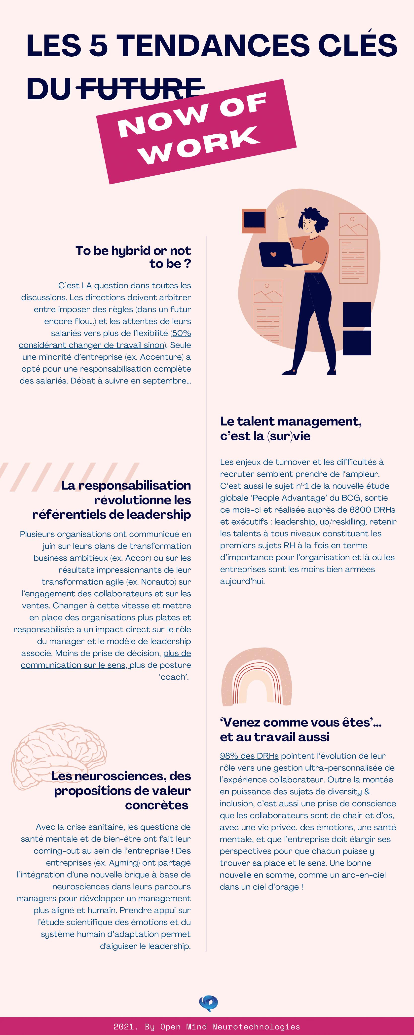 5 tendances clés du Now of Work
