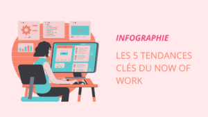 Les 5 tendances clés du «Now of Work»