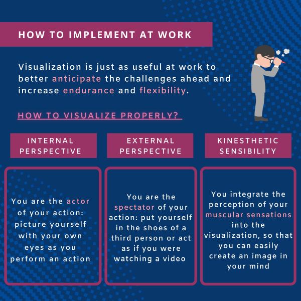 Mental Visualization exercises